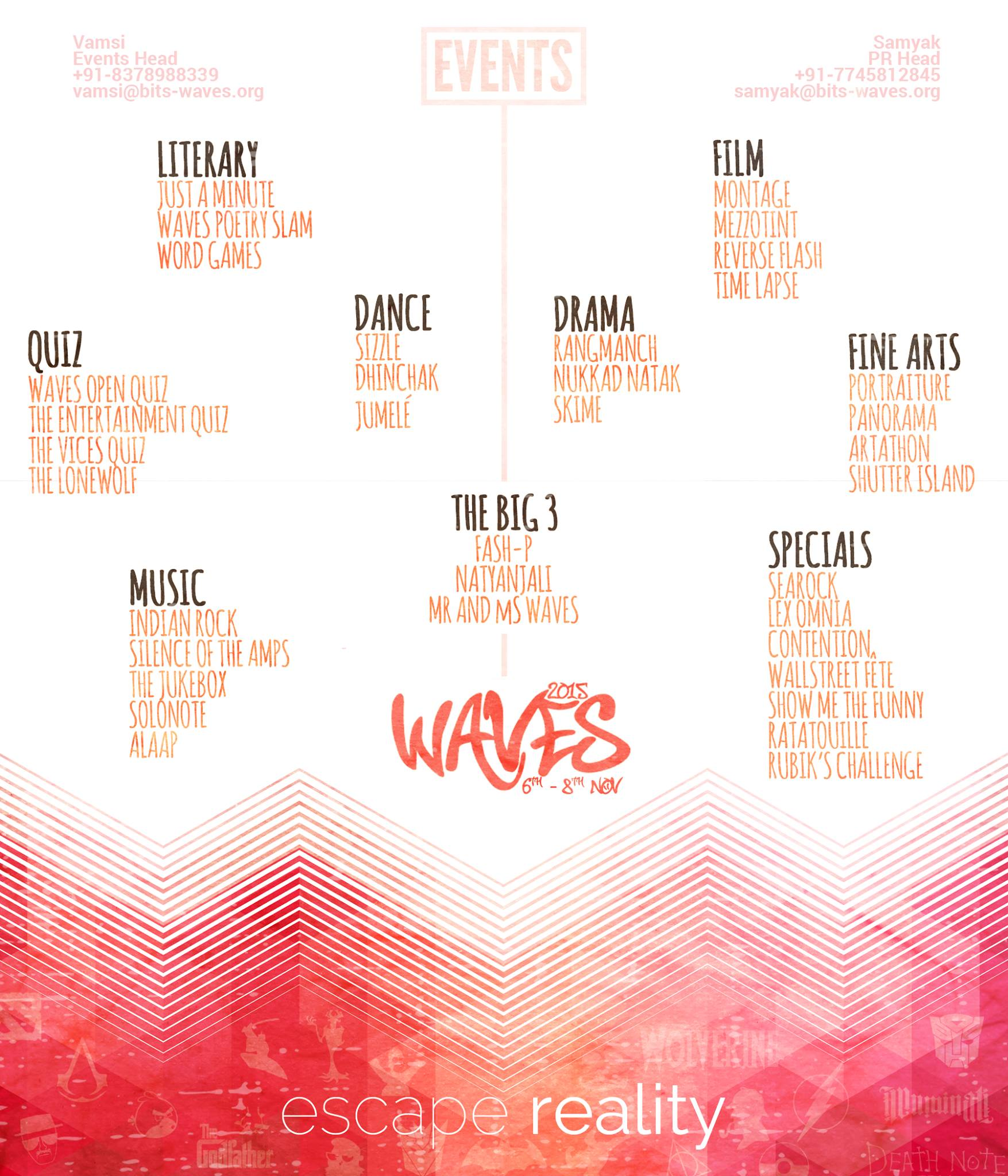 waves event